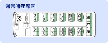 通常時座席図