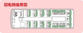 回転時座席図