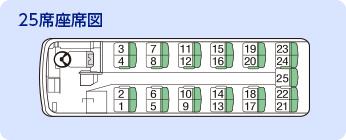 25席座席図